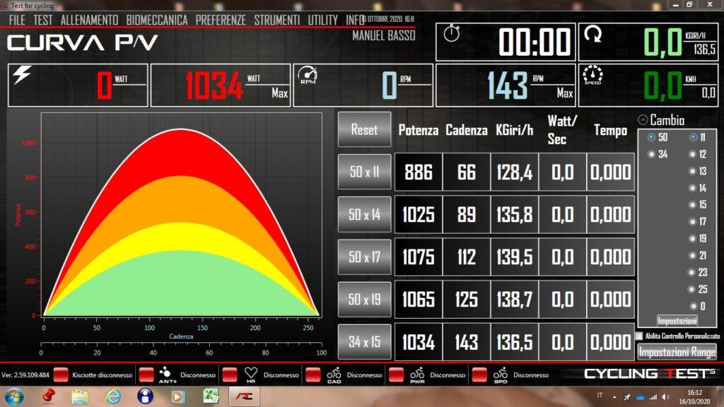 test curva ciclista